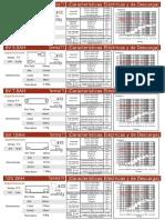 Netion Battery.pdf