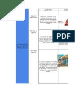 Tabla Textos Persuasivos. Jimena Contreras y Francisco Ortiz. 2.0
