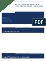 Componentes del Sistema de Información de Mercadotecnia –