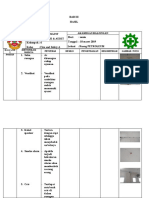 Form Checklist Identifikasi Bahaya 2019