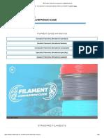 3D Printer Filament Comparison _ MatterHackers.pdf