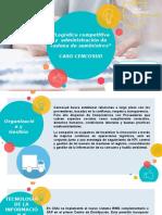LOG. COMPETITIVA Y ADMINISTRACION DE CADENA DE SUMINISTRO 1