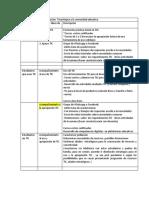 Estartegia de TEcnologia para la pandemia.docx