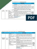 PLANIFICACION DE III MOMENTO 5°U II ESTRATEGIA.doc