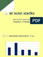 BE Estatísticas 1º PERÍODO