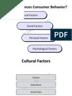 What Influences Consumer Behavior