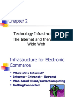 Technology Infrastructure - Notes from Chapter 2