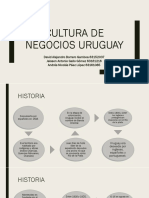 Cultura de negocios Uruguay