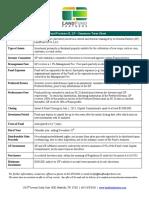 LandFund-Partners-II-Summary-Term-Sheet-Feb-2015