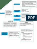 MAPA CONCEPTUAL CONTABILIDAD 2.pdf