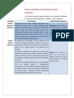 MODULO 2 SESIÓN 2 ELEMENTOS Y FUNCIONES DEL ESTADO