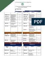 Curriculum in Petroleum Engineering