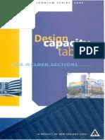 2000-Series-Design-Tables