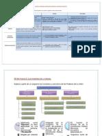 MODULO 2 SESIÓN 3 DIVISIÓN DE PODERES Y PARTIDOS POLÍTICOS