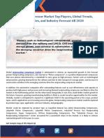 Reciprocating Compressor Market