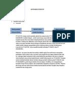 INSTRUMEN DERIVATIF khafidzatul f.docx