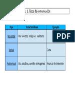 Esquemas 3.pdf