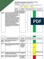 Evaluacion Estandares  7  Estandares