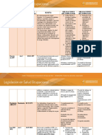 NORMOGRAMA LEGISLACION SST (1) (1).docx.docx