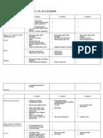 Secuenciación de contenidos 1º ciclo.doc