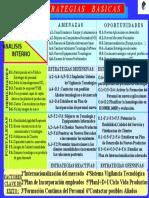 UDEC. MATRIZ DAFO 2020
