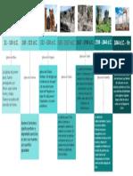 LAS 7 IGLESIAS.pdf