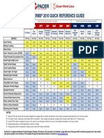 INCOTERMS QuickRef100511.pdf