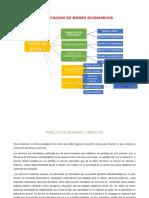 CLASIFICACION DE BIENES ECONOMICOS