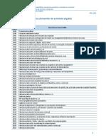 Anexa2.Lista Domenii Eligibile