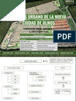 ANALISIS DE LA NUEVA CIUDAD DE OLMOS - PLANI II (1) (1).pdf