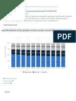 • India - Distribution of the workforce across economic sectors 2019 _ Statista