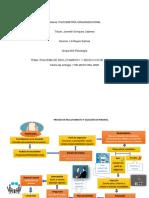 PROCESO DE RECLUTAMIENTO Y SELECCIÓN DE PERSONAL esquema-convertido.pdf