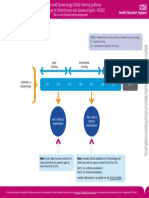 Obstetricians_Gynaecologists_Training_Pathway.pdf