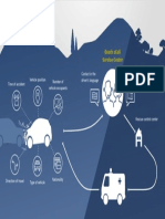 ecall_infographic_bosch_en