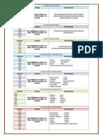 Lista Grupos de Professores EM e EF