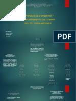 Mapa Conceptual Comportamiento de Compra