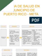 SISTEMA DE SALUD EN EL MUNICIPIO DE PUERTO RICO - META