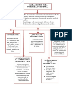 CONFIRMACIO DOCTRINA.pdf
