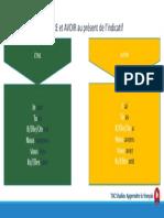 1.1 A1_12 Verbes Être Et Avoir Au Présent.pdf