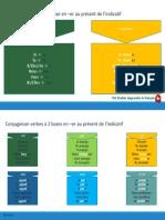 2.1 A1_14 Verbes 1 Base Et 2 Bases en -Er Au Présent Indicatif.pdf