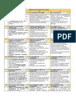 RÚBRICA PARA LA PRODUCCIÓN DE TEXTOS.docx