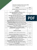 clases_electro_2020-1.pdf