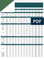 suporteseresistencias (2).pdf