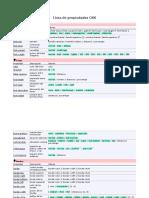 Lista-de-Propiedades-CSS.pdf