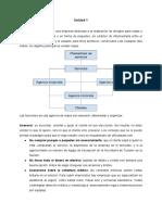 Resumen Unidad 1 - Organización de agencias de viajes.pdf