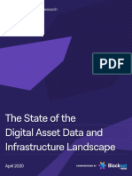The State of the Digital Asset Data and Infrastructure Landscape