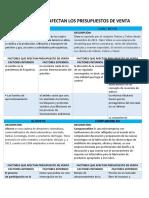 FACTORES QUE AFECTAN LOS PRESUPUESTOS DE VENTA.docx