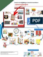 Info grafia elementos basicos de los pasos de la contratación estatal
