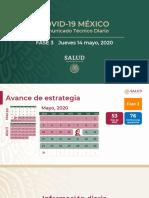CP Salud CTD Coronavirus COVID-19, 14may20