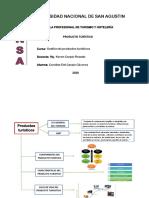 PRODUCTO TURISTICO.pdf
